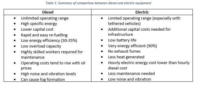Diesel and Electric Summary Table4.jpg