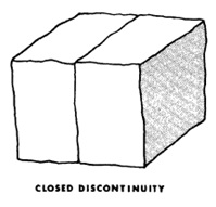 Closed discontinuity.jpg