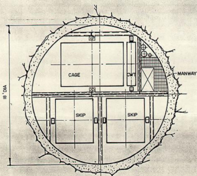 Cross Section of a Circular Shaft.PNG